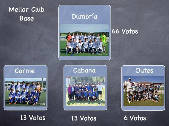 Mellor Club Base-Futbol da Costa-QPC-Dumbria